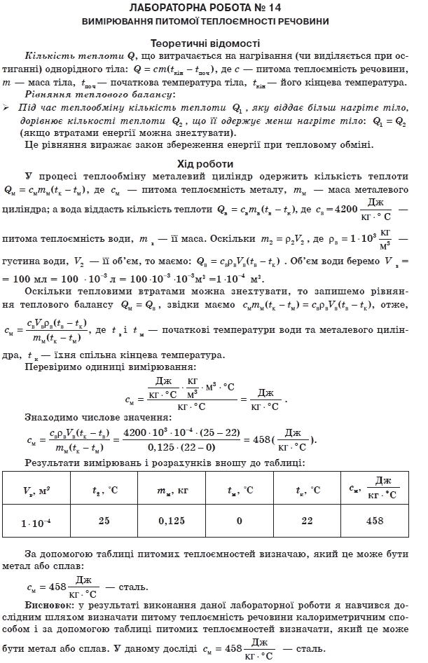 Гдз по физике в сиротюк лабораторная работа 9 класс