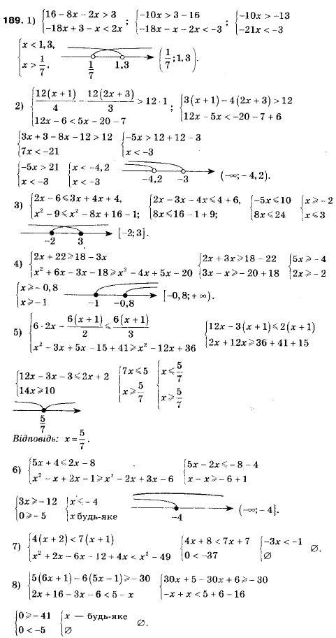 Решебник По Алгебре Сборник 9 Класс Мерзляк I