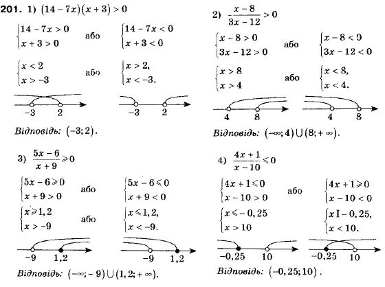 гдз сходинки 9 класс алгебра мерзляк