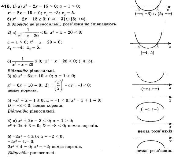 Гдз По Алгебре 9 Класс Мерзляк Полонський