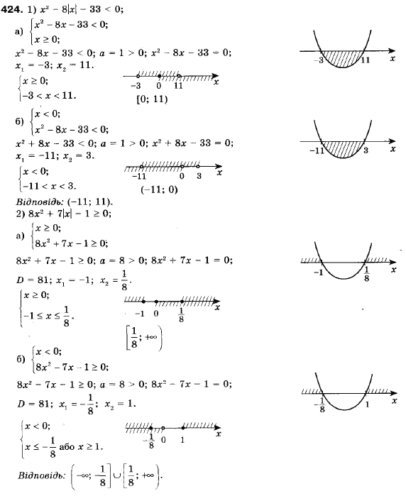 дпа мерзляк 9 по класс алгебра гдз