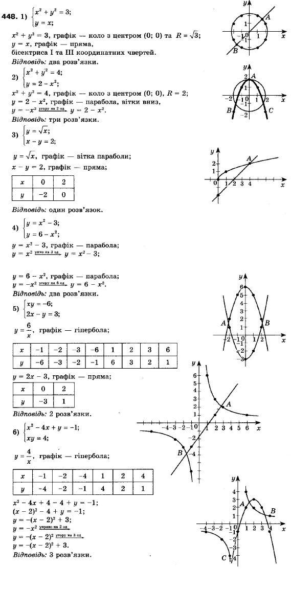 Клас 2018 м.с в.б мерзляк а.г решебник полонський 7 якір алгебра