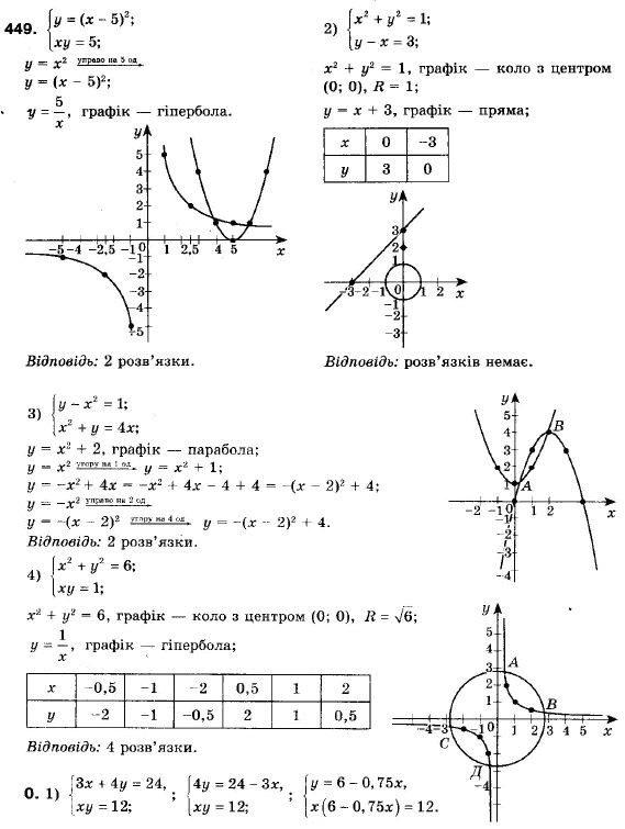алгебра 7 клас мерзляк а.г полонський в.б якір м.с 2018 решебник