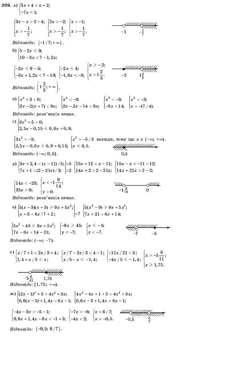Решебник По Алгебре 9 Класс Янченко