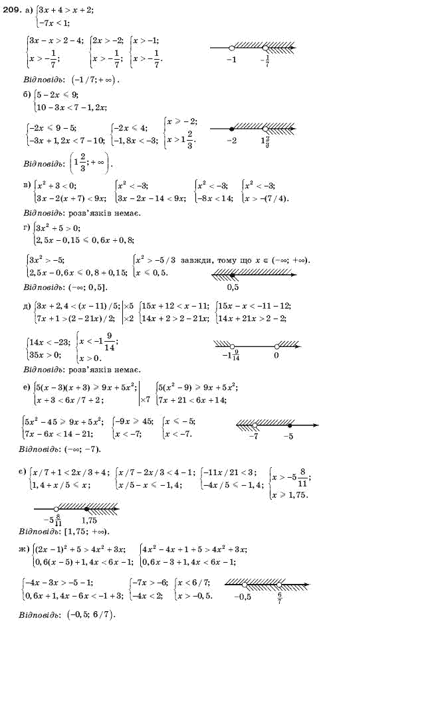 Класс підручна кравчук алгебре 9 янченко гдз по