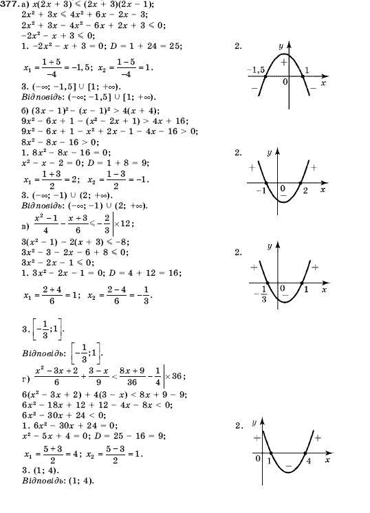 9 кравчук по алгебр гдз