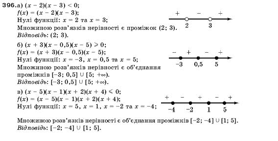 Математика 8 класс гдз бесплатно