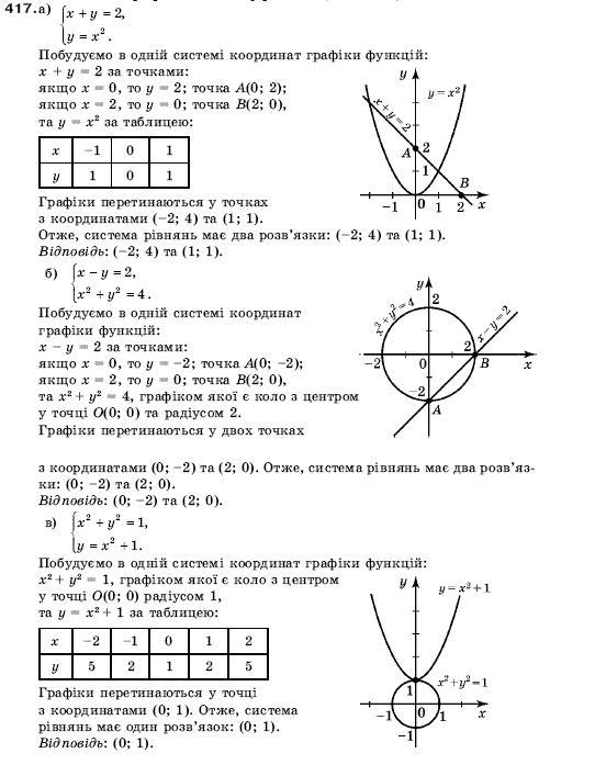 гдз по алгебр 9 кравчук