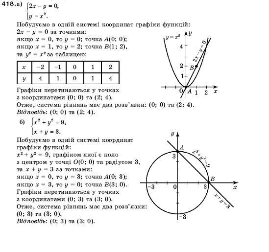 Гдз по алгебре 9 класс кравчук завдання