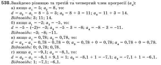 Решебник С Алгебры 9 Класс Янченко