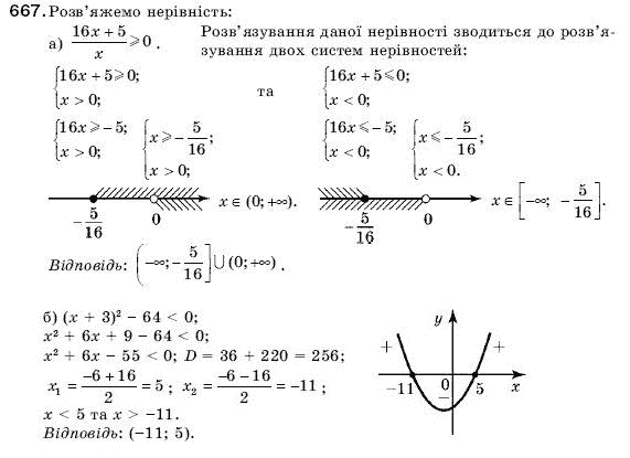 завдання класс кравчук алгебре 9 гдз по