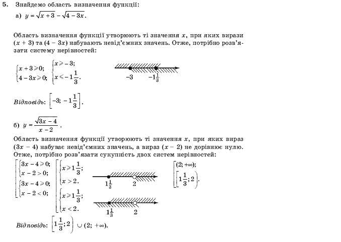 гдз алгебра 9 класс кравчук янченко підручна завдання для самоперевірки