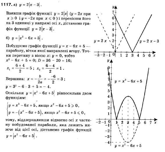 класс бевз для решебник алгебры 9