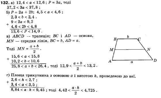 Гдз геометрия федченко 9 класс