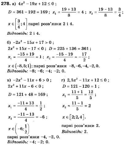 гдз 9 клас по алгебрі мальований