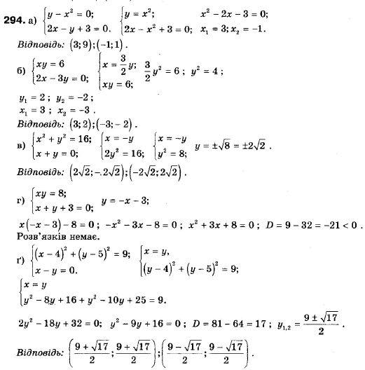 Розв Язання Гдз 9 Клас
