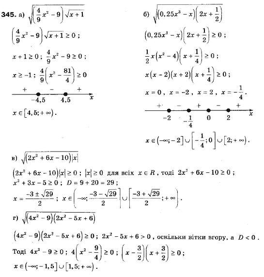 гдз 9 класс алгебра мальованого