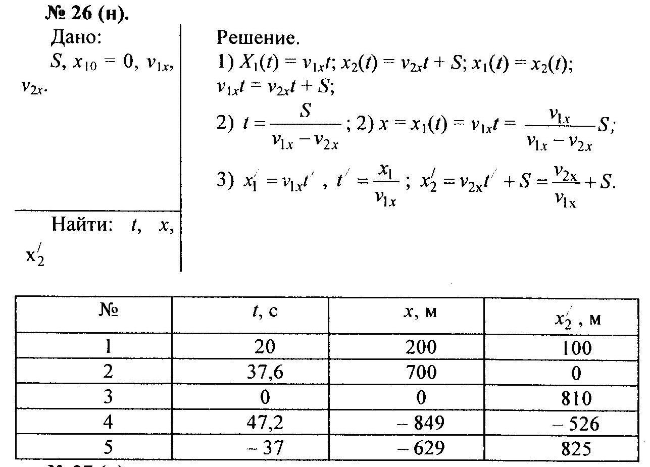 Рымкевич гдз по 1011 физике