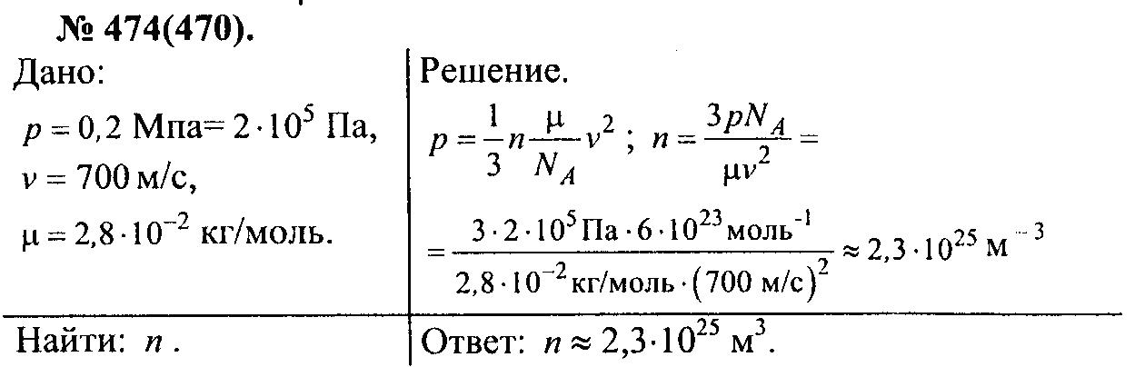 гдз по физике 10 класс профильный уровень рымкевич