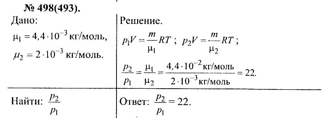гдз к задачнику по физике степанова кл