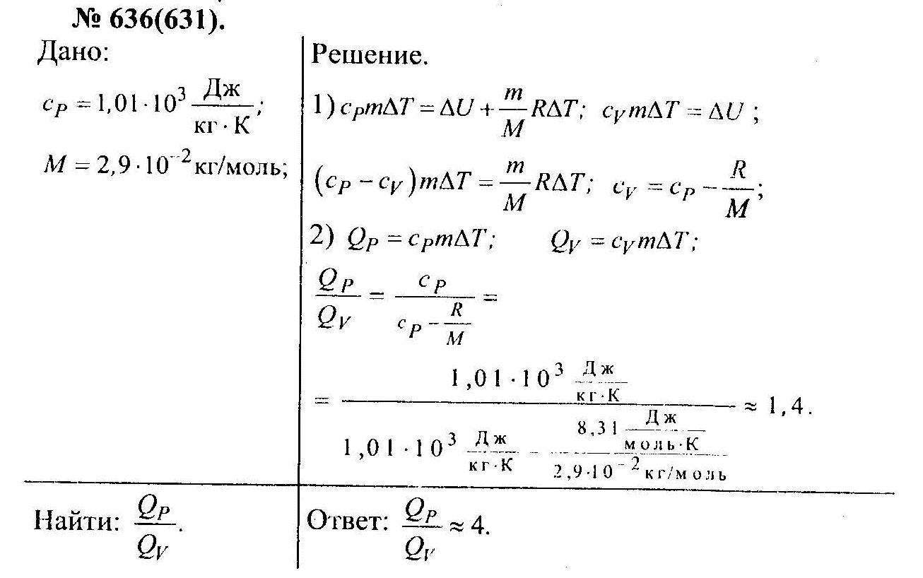 скачать гдз физике 9 класса