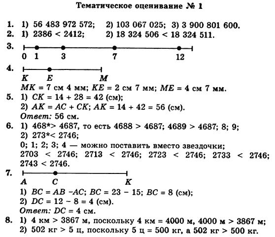Дидактические работы по математике 6 класс мерзляк ответы