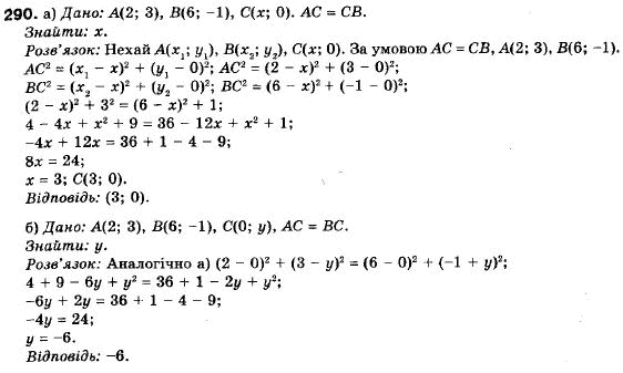 Гдз сборник по математике 8 класс ершова