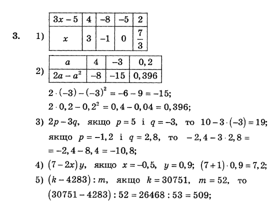 гдз по сборнику алгебры 7 класс мерзляк