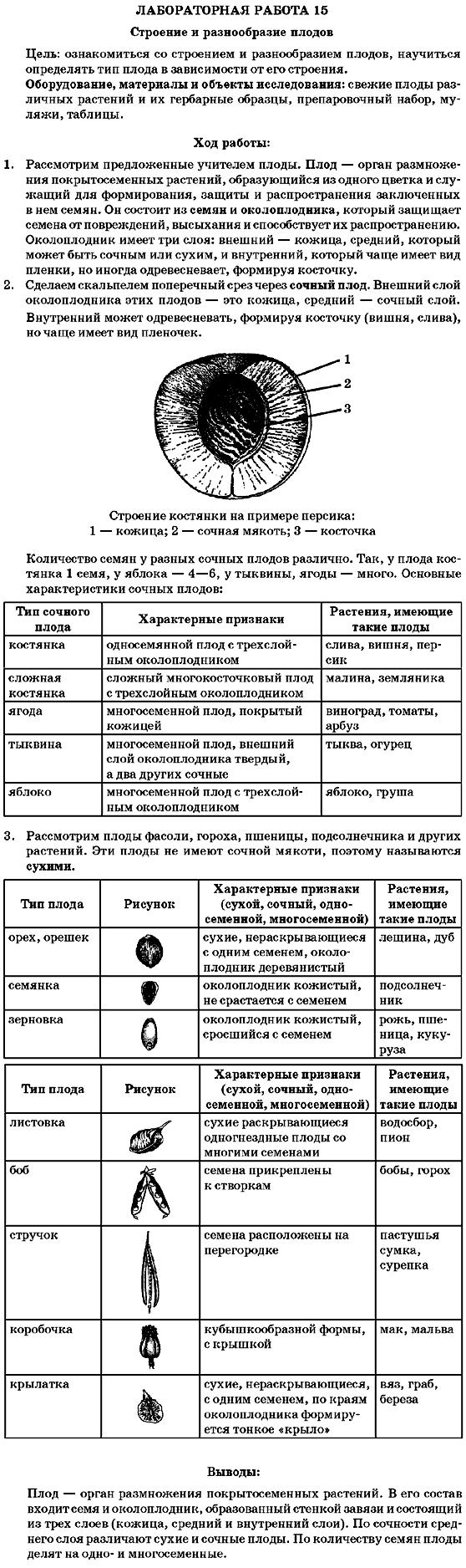 С А Поперенко Решебник Лабораторных Работ По Биологии 11 Класс