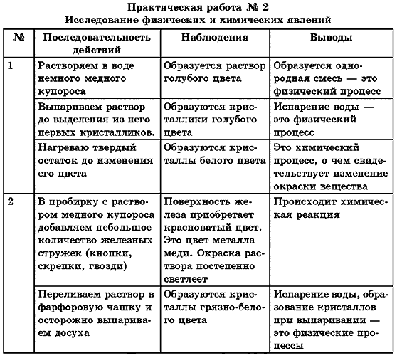 Березницкий хирургия 2 том