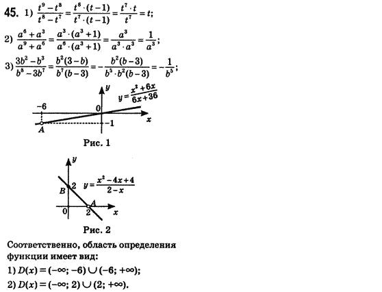 гдз онлайн по алгебре о.с.истер