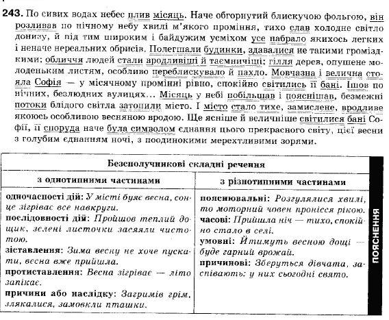 Гдз З Мови 9 Клас Єрмоленко