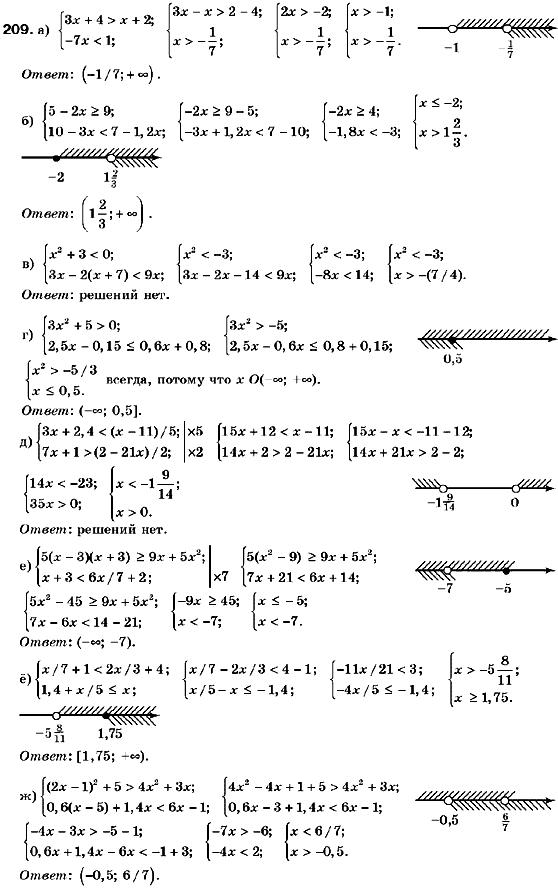 решебник по алгебре для 9 класса кравчук янченко