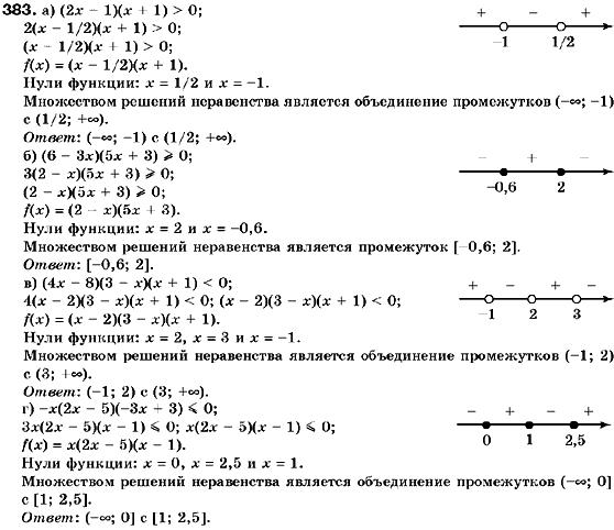 Алгебра 9 класс василий кравчук гдз