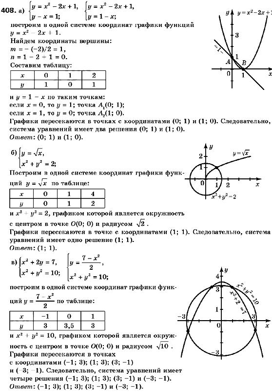 янченко кравчук по решебник для алгебре 9 класса