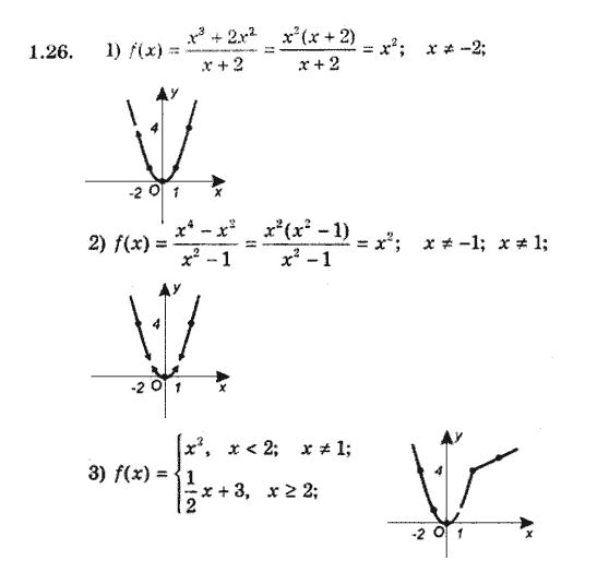 gdzometr по математике