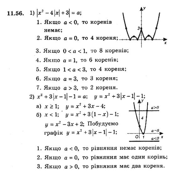 Гдз до збірника з алгебри 9 клас мерзляк