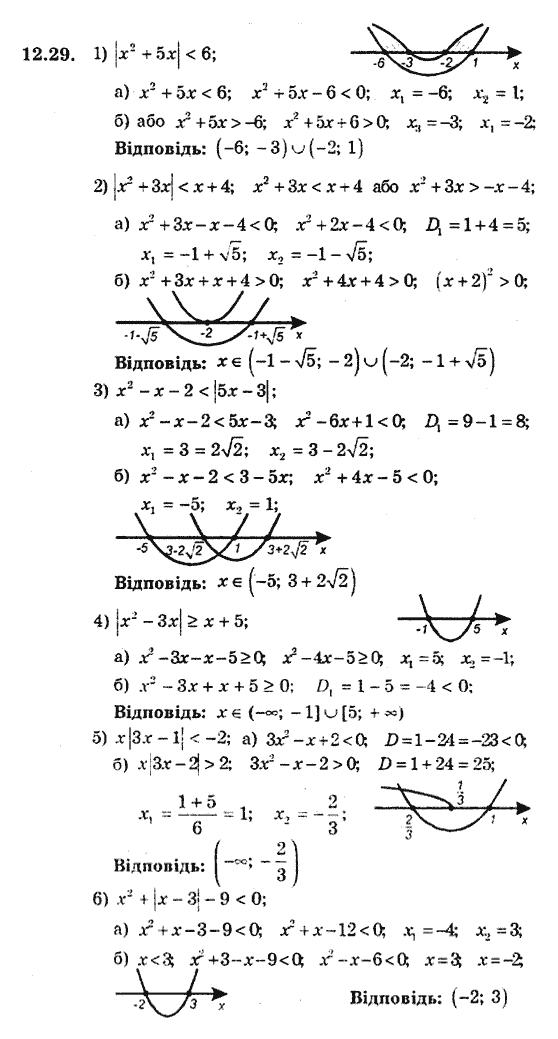 Поглибленим 8 з гдз з клас вивченням алгебры мерзляк полонський якір