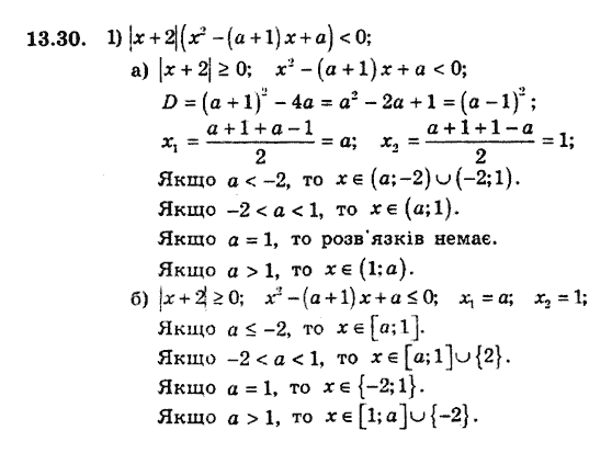 Гдз З Алгебри 9 Класу Якір