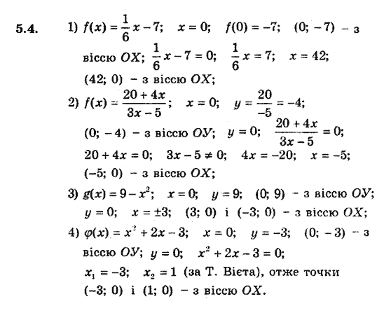 Гдз з алгебры 8 клас мерзляк полонський якір з поглибленим вивченням