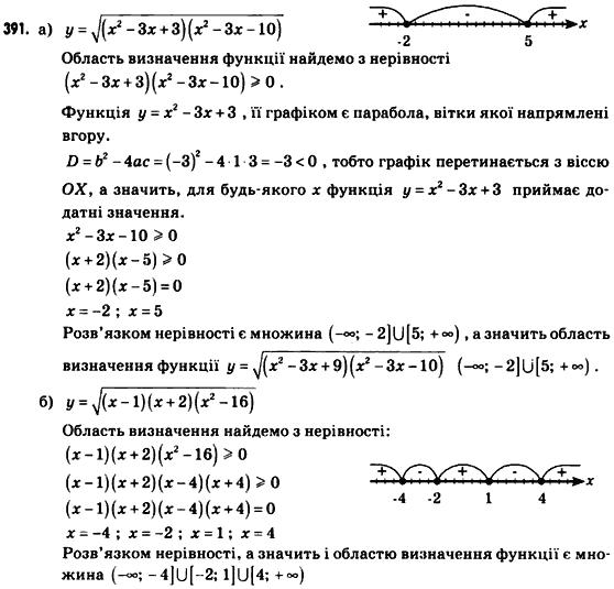 Гдз По Алгебре 8 Клас Кравчук Підручна Янченко