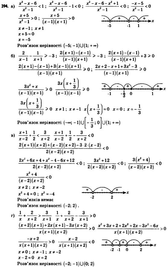 Гдз по алгебре- клас кравчук п