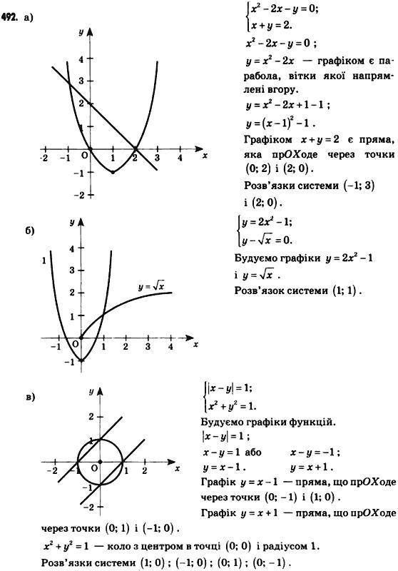 Гдз По Алгебра 9 Класса Кравчук