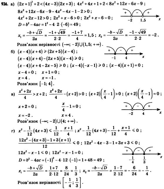 класс янченко с алгебры 9 решебник