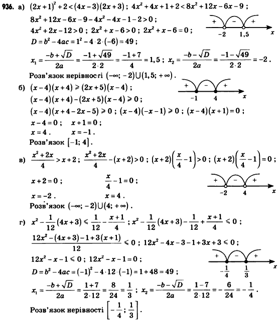 По гдз 9 номерам кравчук класс алгебра