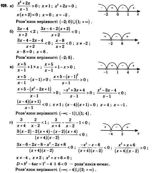 алгебра 9 класс гдз василь кравчук галина янченко