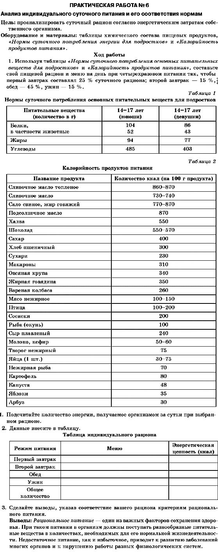 таблица питания индивидуальная