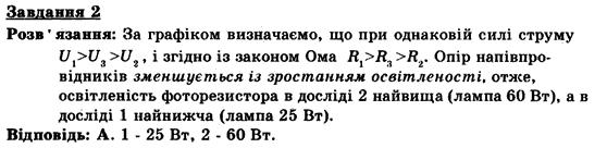 Решебник По Физике Ненашев Петракова 9 Класс