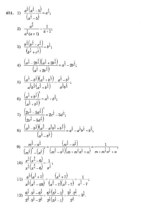 Алгебр гдз 10 клас мерзляк академічний рівень