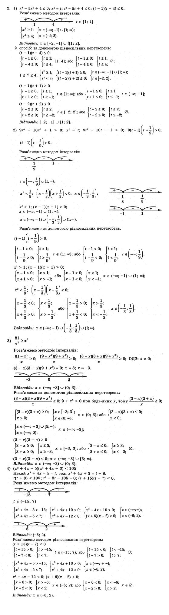 На гдз з класс математики 10